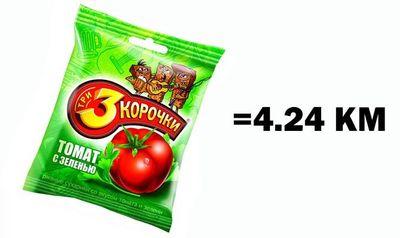 kaloriynost_produktov_v_kilometrah_bega_15