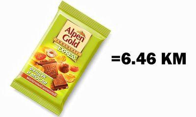 kaloriynost_produktov_v_kilometrah_bega_17