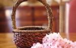 Как украсить корзинку на пасху для яиц своими руками